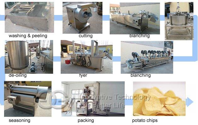 Potato chips machine Plant|Crisps Crackers Production Line
