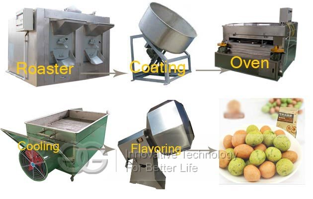 Coated Peanuts Processing Line|Flour-coated Peanuts Machine