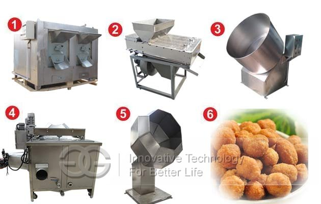 Peanuts Coating Frying Line|Flour-coated Peanut Burger Processing Equipment