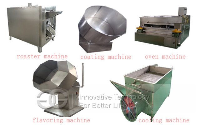 Fish Skin Peanut Making Machine Line|Peanut Coating Machine Line