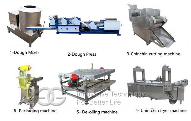 Automatic Chin Chin Making Frying Line|Nigerian Chin Chin Production Line