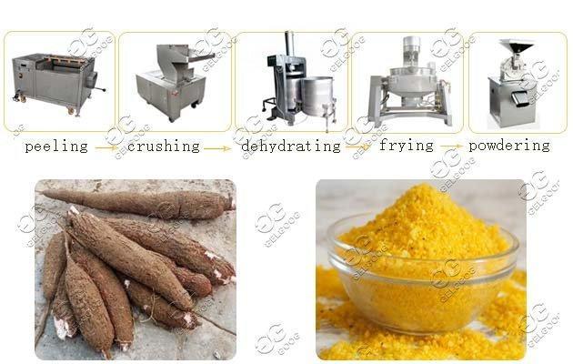 Cassava Garri Making Machine|Tapioca Flour Processing Plant