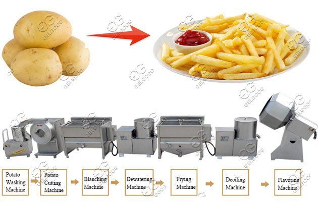 fries making line