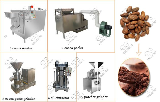 Cocoa Powder Processing Machine Plant Factory Latest Price