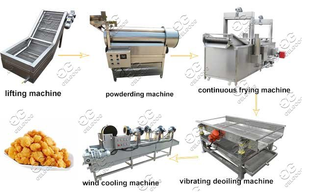 Automatic Chicken Nuggets Frying Plant Processing Machine