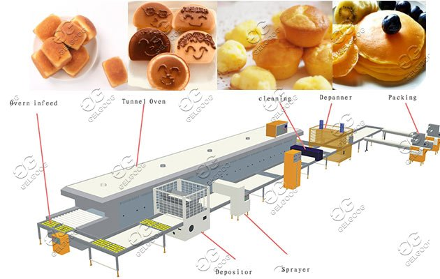 Innovative Cakes Muffins Production Line Bakery Manufacturing Machine