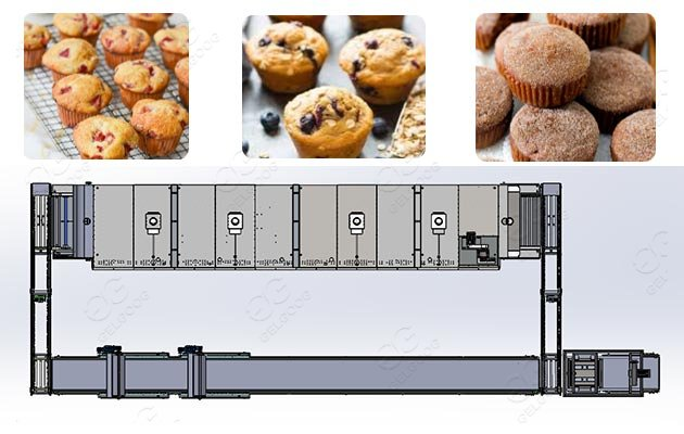 <b>Automatic Muffin Cake Making Factory Machine For Sale</b>