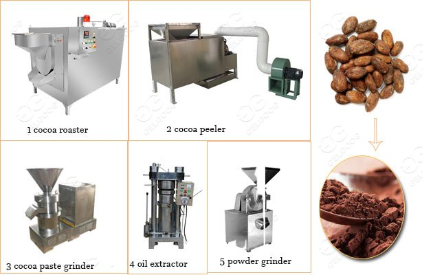 Small Scale Cocoa Powder Processing Machine Plant Factory Price