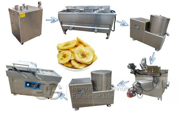 Banana Chips Processing Plant