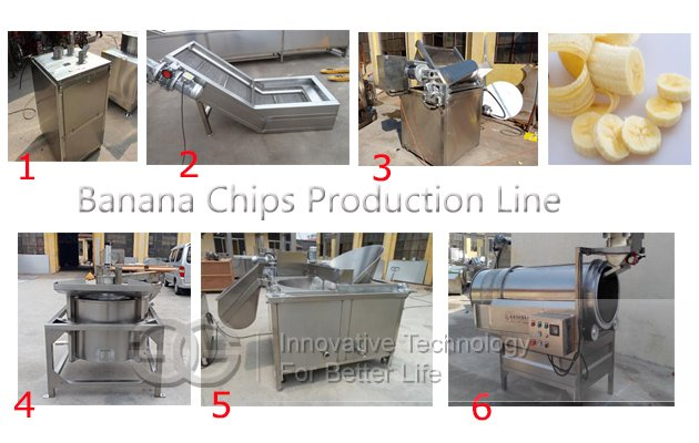 banana chips machines