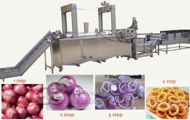 onion ring process line price