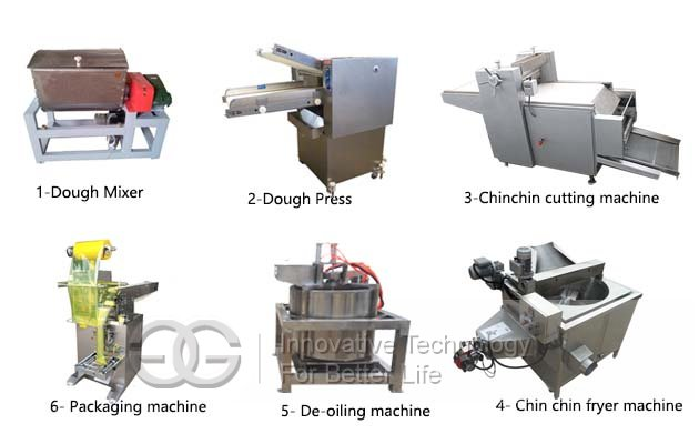 automatic chin chin making machine