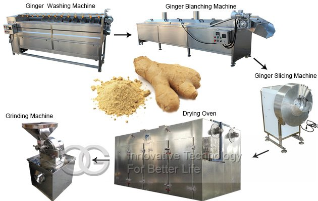 ginger powder processing line