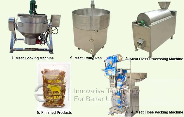 stainless steel meat floss machines line