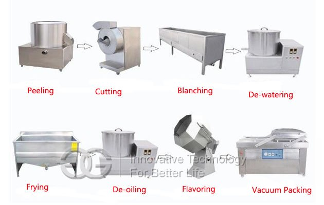potato finger chips making machine
