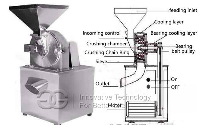 small stainless steel powder making machine