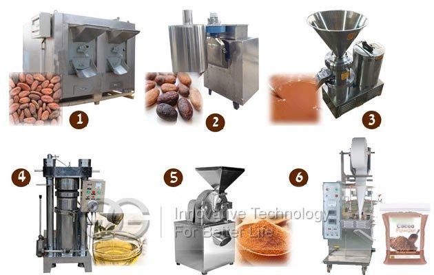 cocoa powder processing line