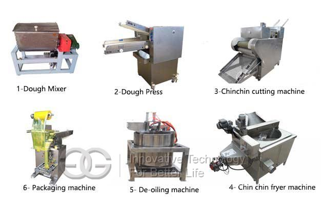 chin chin processing line