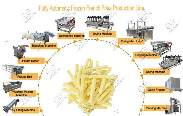 potato fries making machine