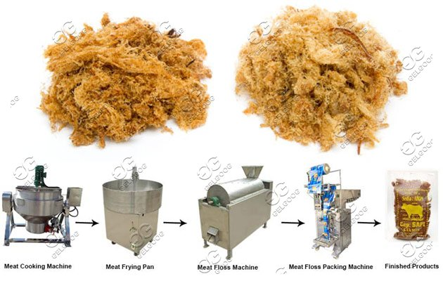 cooked meat floss production line