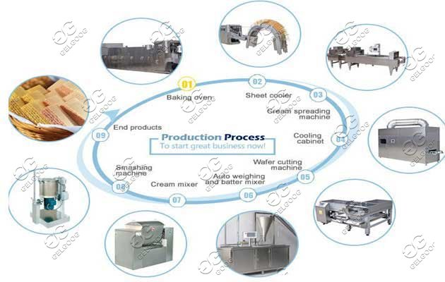 industrial biscuit wafer making plant
