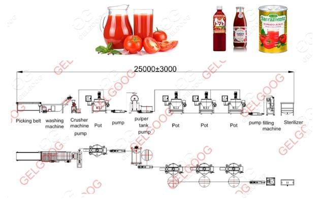 tomato puree making machine