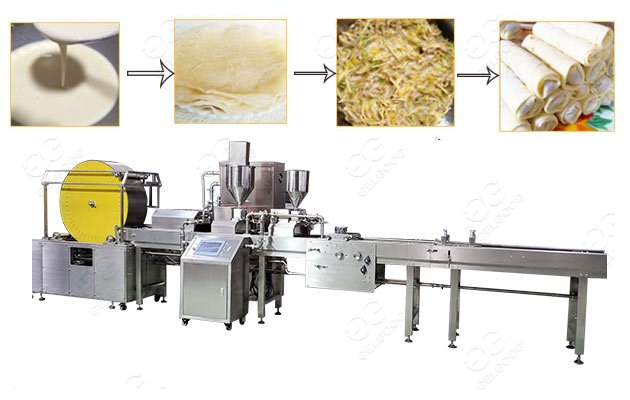 spring roll production line manufacturer