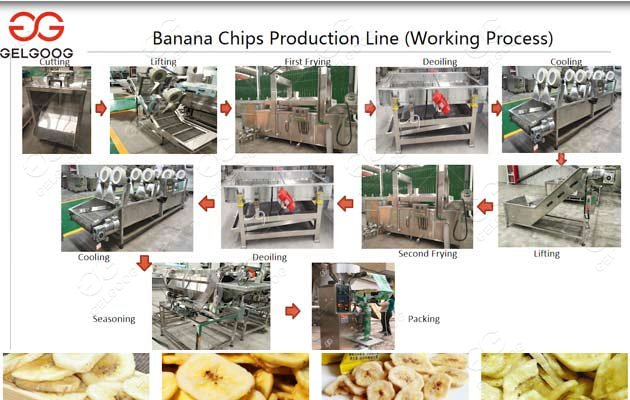 coût de la machine de fabrication de chips de banane