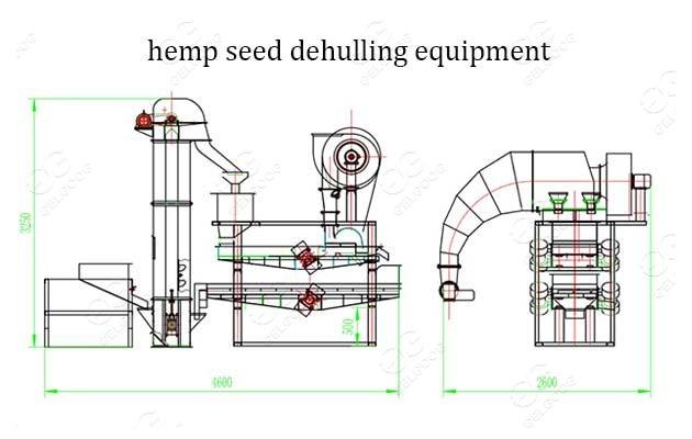 industrial hemp seed dehulling equipment